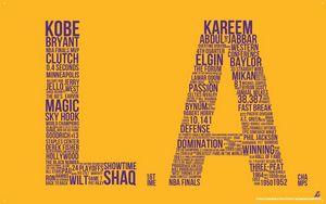 Preview wallpaper basketball, nba, names, los angeles